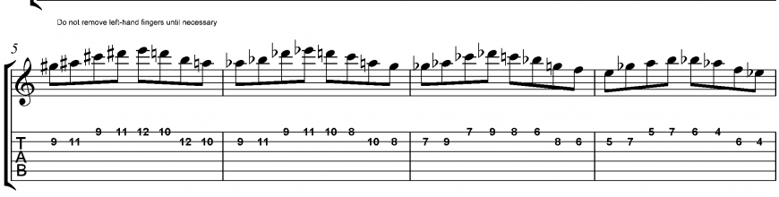 Free guitar exercises to improve your technical skills